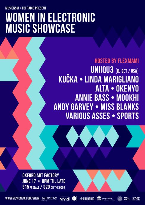WIEM Showcase 2017 Poster
