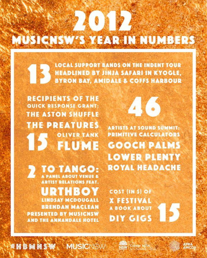 MusicNSW 2012