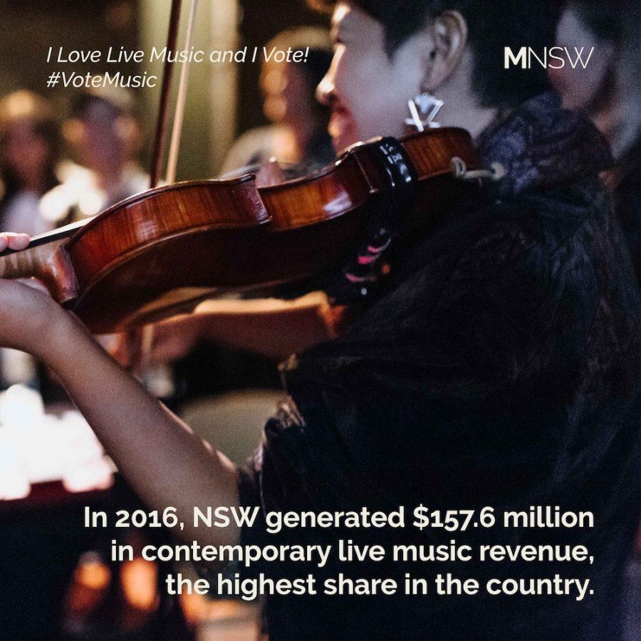 Contemporary music revenue