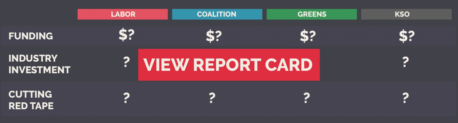 view report card